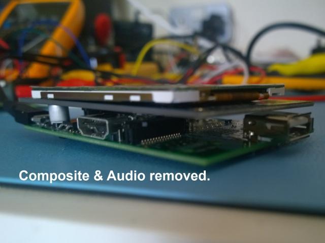 pi_components