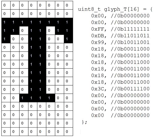 glyph_layout