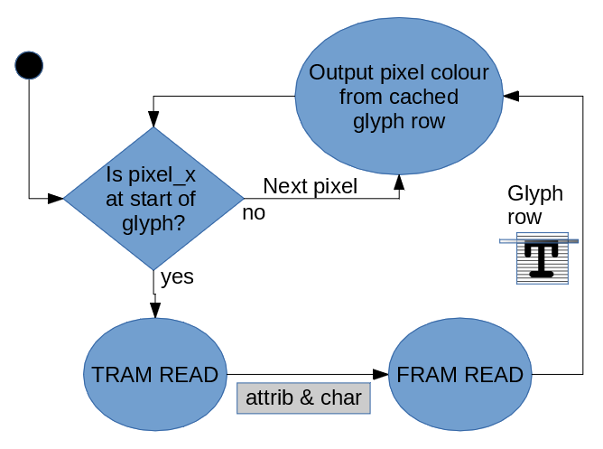 text_mode_diagram