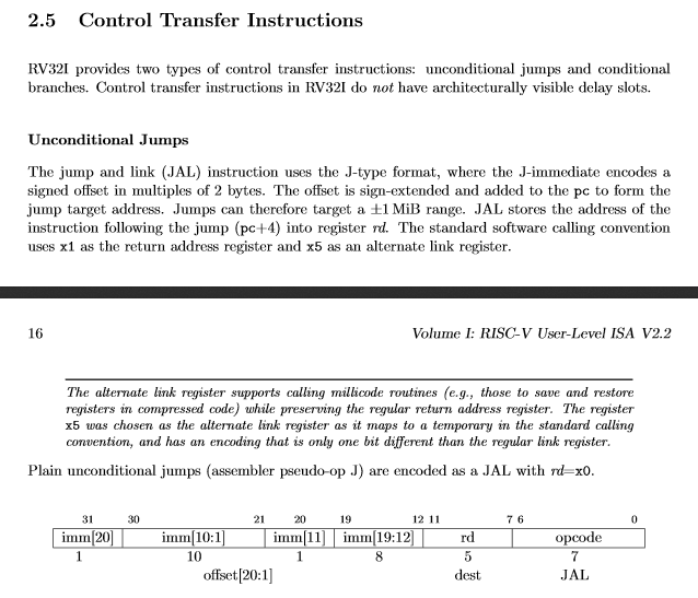 RISC-V JAL instruction definition screenshot from ISA